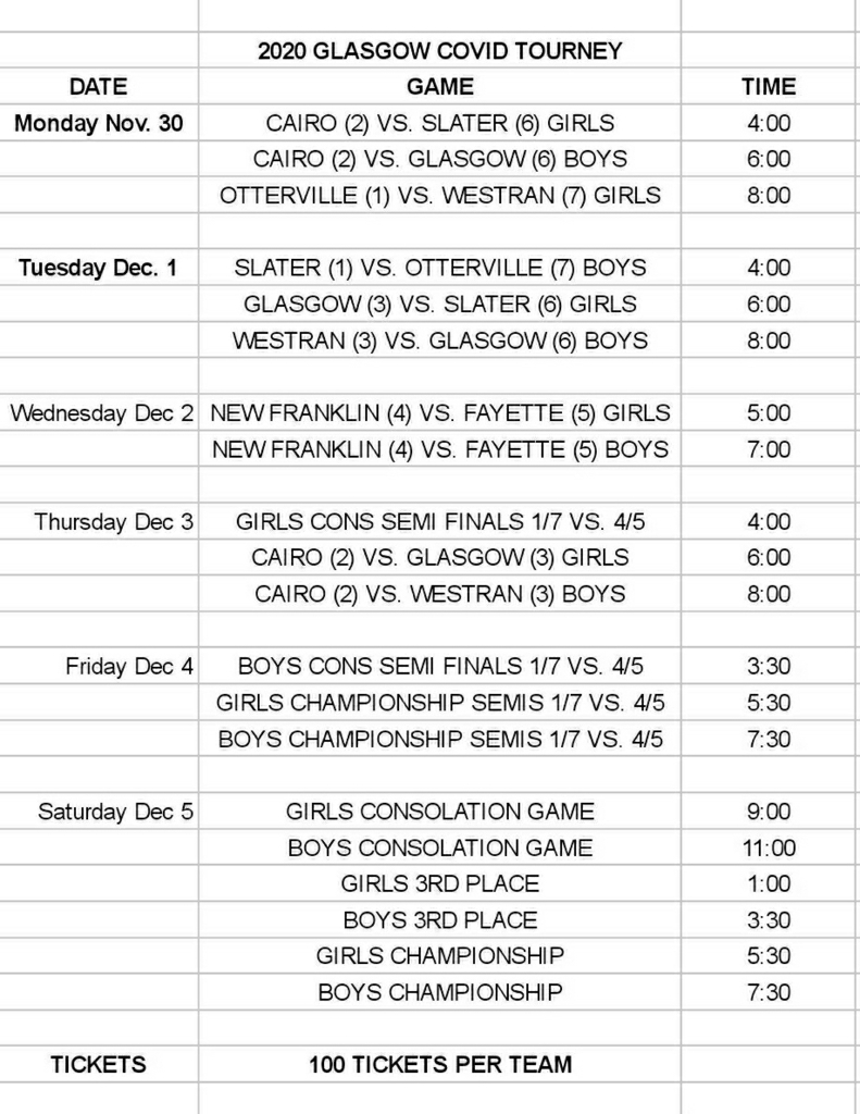 Glasgow Tournament Schedule