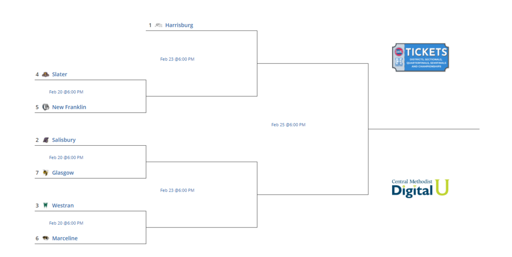 Boys District Bracket