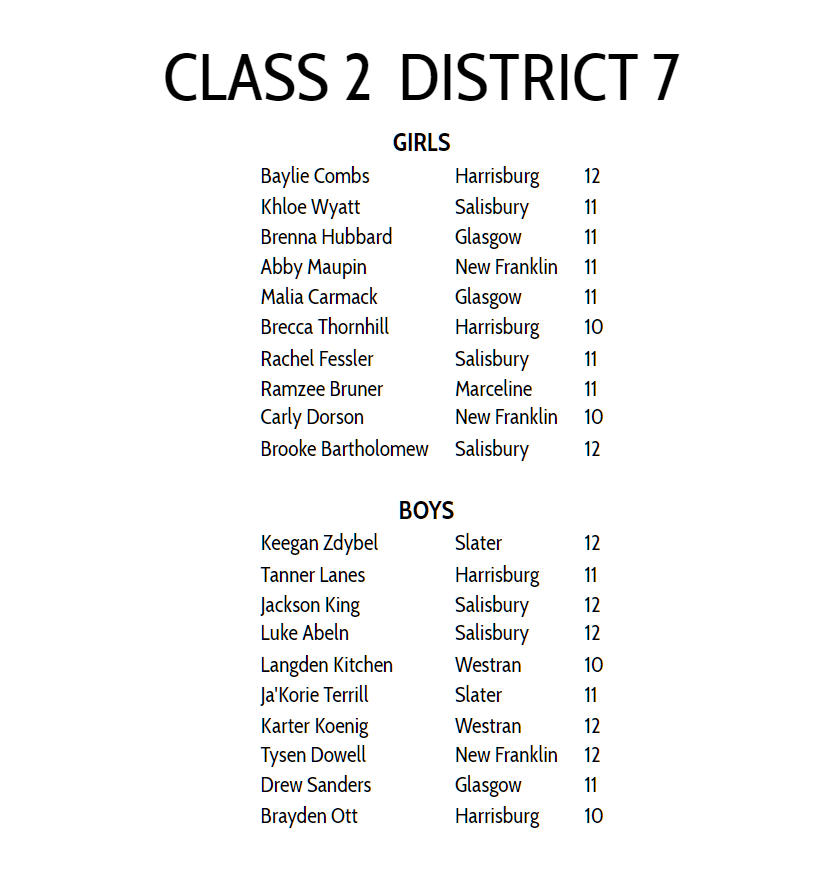 All District Basketball 21'