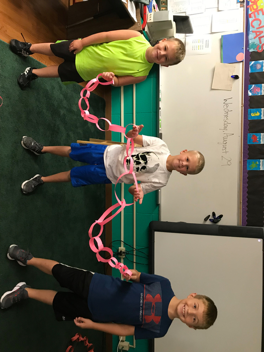 Group 3 paper chain